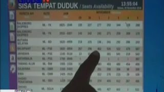 Aksi Super Damai 212, Penjualan Tiket KA Malang-Jakarta Ludes Terjual - BIS 30/11