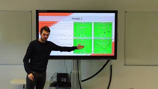 Thomas Sørensen Style of Play Presentation for Football Junto