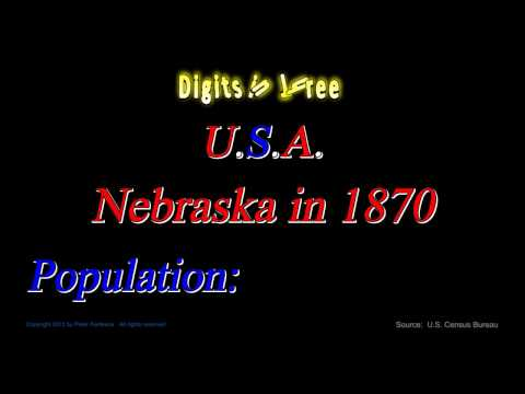 Nebraska Population in 1870 - Digits in Three