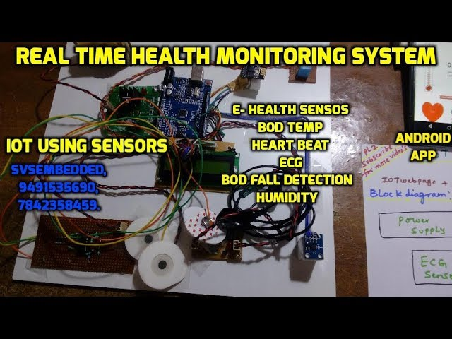 Real Time Health Monitoring System Through IOT Using Sensors, Android App #1