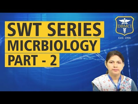 SUBJECT WISE TEST SERIES - MICRBIOLOGY - PART - 2 (2019)