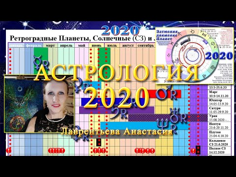 Астрология 2020: Подробный Прогноз Аспектов