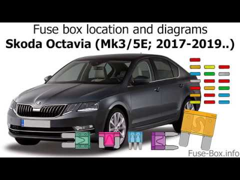 Fuse box location and diagrams Skoda Octavia (Mk3/5E; 2017-2019