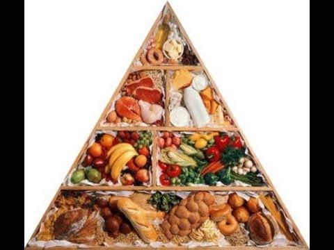 Правильное питание - раздельное питание