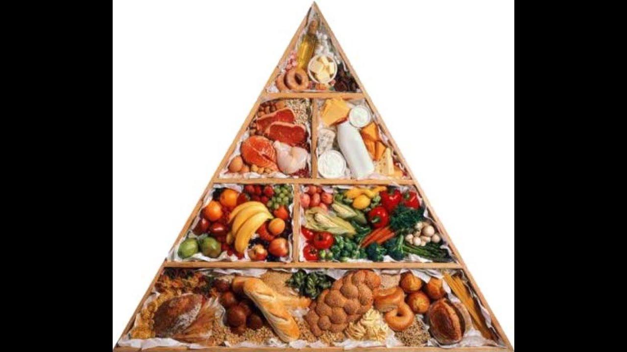 2. Раздельное питание. Завтрак. Салат из фруктов.