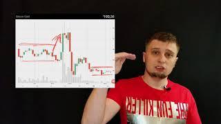 Bitcoin gold . NASDAQ . Несколько советов.