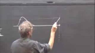 (3:3) The Wave Equation: Consequences (Walter Lewin, MIT)