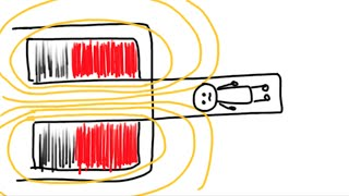 Como Funciona la Imagen por Resonancia Magnética?