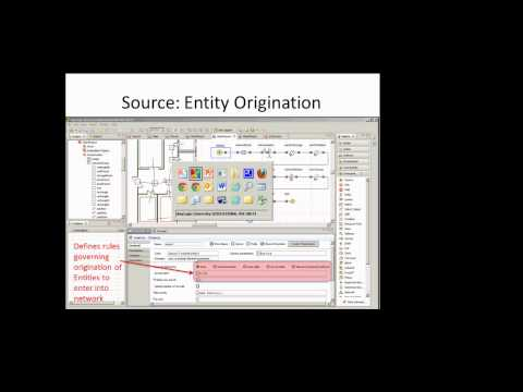 Discrete Event Models & Patient Flow [Agent-Based Modeling for Health Policy with AnyLogic]
