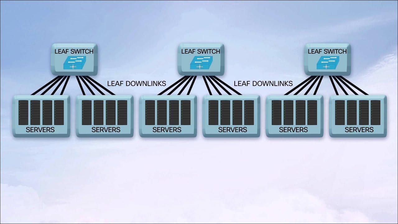 QSFP-100G Transceivers in the New Data Center