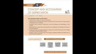Lecture 15 - Depreciation - Part 4  - CA Foundation  - Accounts