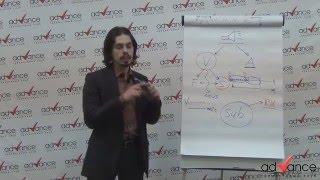 Английский на слух  Технология от Николая Ягодкина
