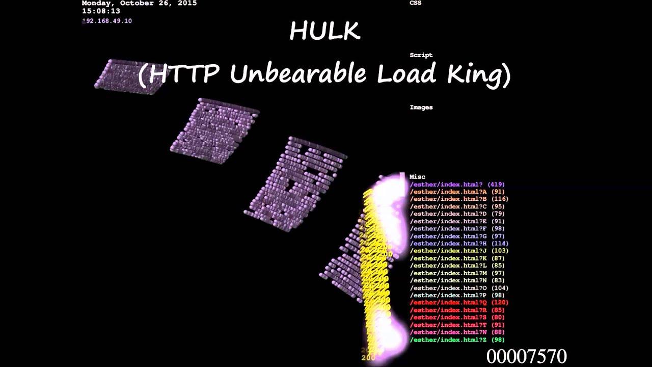 Ubuntu Hulk DDOS Attack -Result