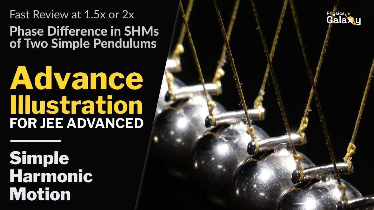 18  Physics | Simple Harmonic Motion | Phase Difference in SHMs of Two  Simple Pendulums
