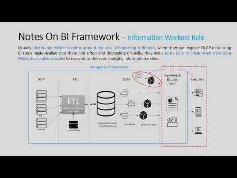 Working with Databases in SSBI environment (SQL Server Express)