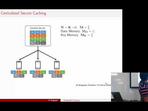 The Information Theory of Coded Caching