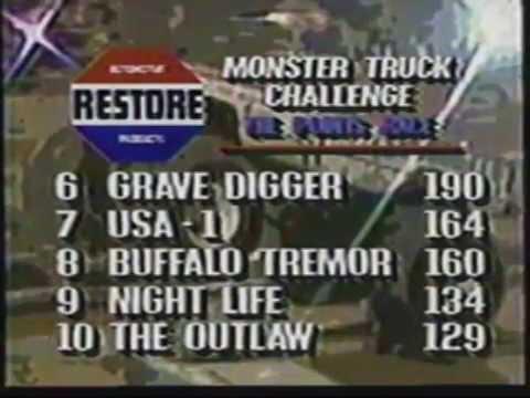 TNT Monster Truck Challenge 1990 Albuquerque Race 2 (Tuff Trax)
