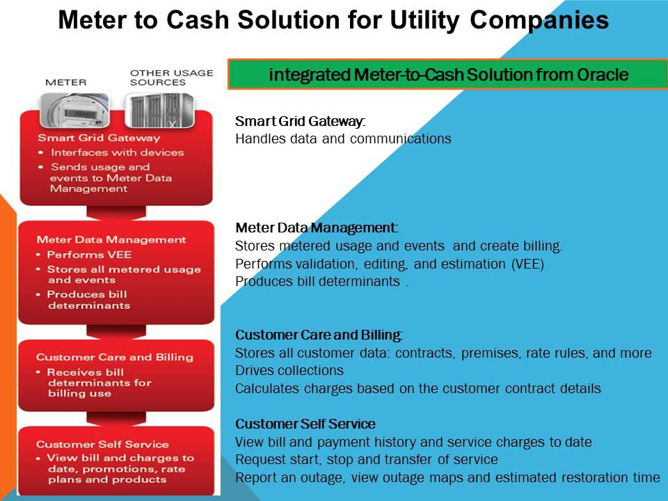 oracle meter to cash solution for utility companies