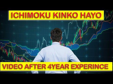 How to use ichimoku kinko hyo indicator pdf  Ichimoku World