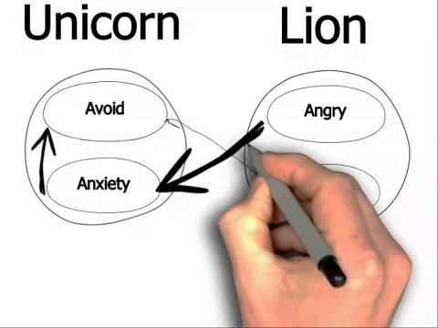 The Dance Of The Lion And The Unicorn Youtube