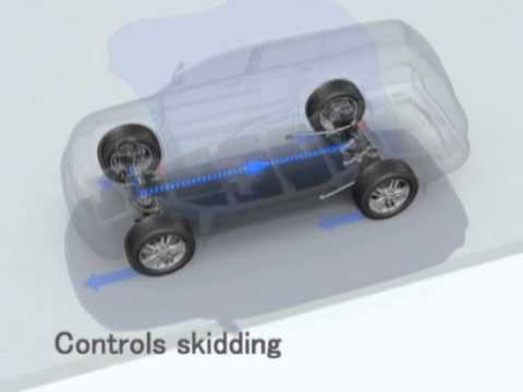 Toyota Active Traction Control (A-TRC)