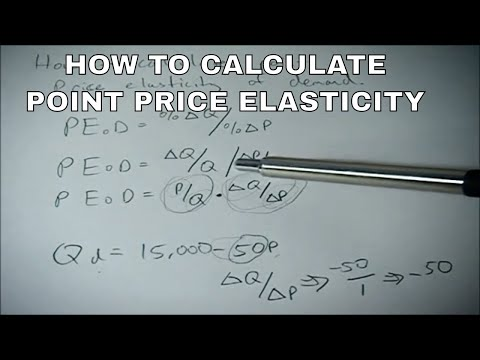 How To Calculate Point Price Elasticity Of Demand Youtube