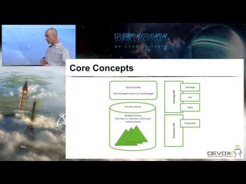 Introducing PersistIt: Open-source Java, Key-Value Storage that Beats Native Alternatives