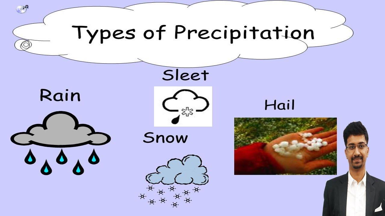 Download Hail,Sleet,Snow,Rain | Difference between them | Types of Precipitation