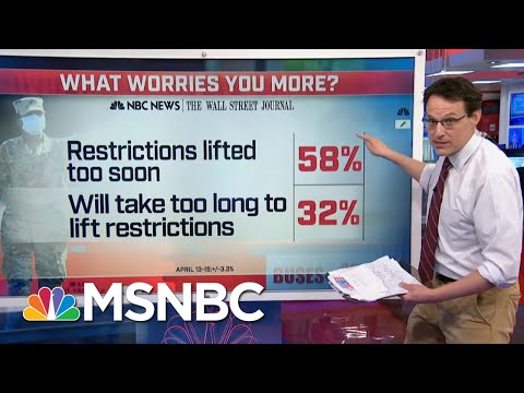 NBC News/WSJ Poll: 58% Americans Think COVID-19 Restrictions Will Be Lifted Soon | MTP Daily | MSNBC