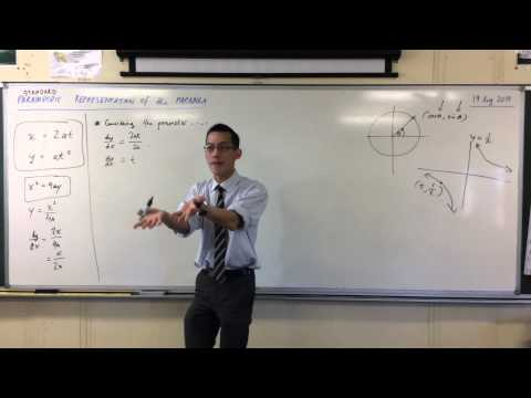 Parametric Representation of the Parabola
