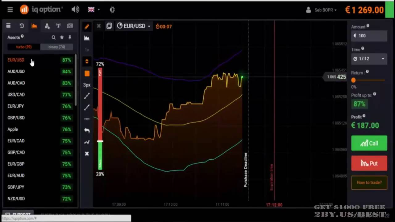 Binary options $270 to $22713 in 4 days live account