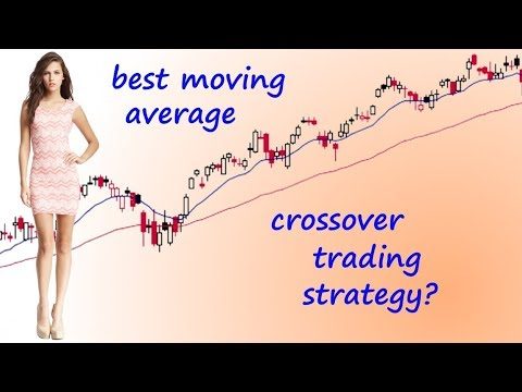 Moving average crossover trading strategies