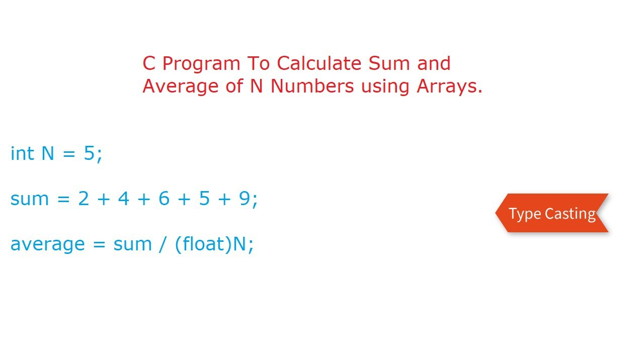 How To Find The Sum And Average Of N Natural Numbers In C Array Youtube