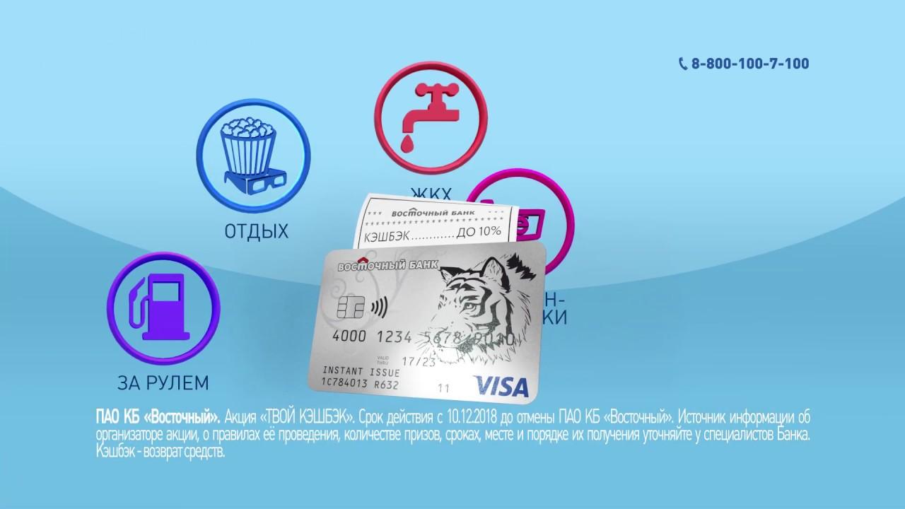 Кредит по паспорту на карту