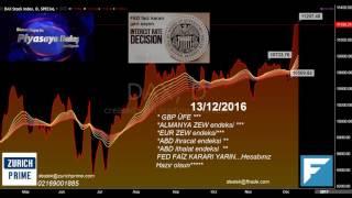 Soner KAYA ile Piyasaya Bakış 13/12/2016 FED Faiz Toplantısı Bu gece
