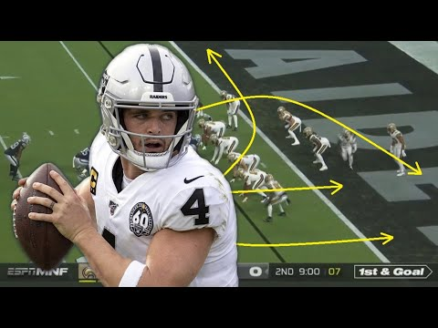 Film Study: THEY'RE FOR REAL: How the Las Vegas Raiders UPSET the New Orleans Saints