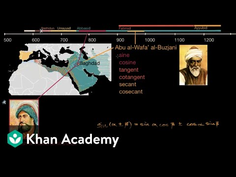 Golden age of Islam | World History | Khan Academy