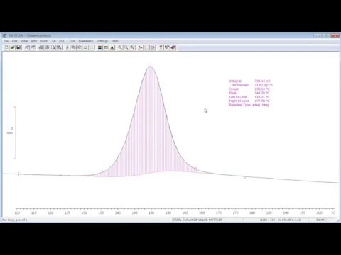 Basics Of STARe Evaluation Software