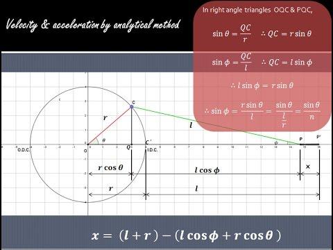 Velocity & acceleration analysis by analytical method (Part 1)- single slider crank mechanism