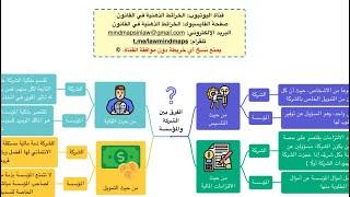 ما الفرق بين الشركة والمؤسسة / خريطة مبسطة