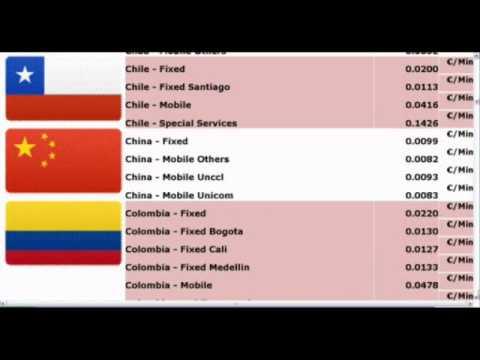 rates-voydat- cuanto cuesta una llamada - How much money ...