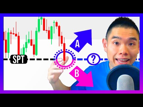 Support and Resistance: How To Tell When It Will BREAK?