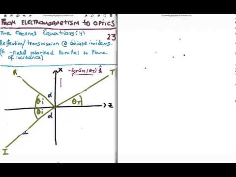 EM to Optics 23 : Fresnel Equations 1/2