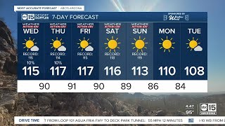Scorching, record temperatures continue in the Valley