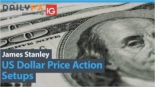 FX Price Action Setups Around the US Dollar: AUD/USD, GBP/USD, USD/JPY