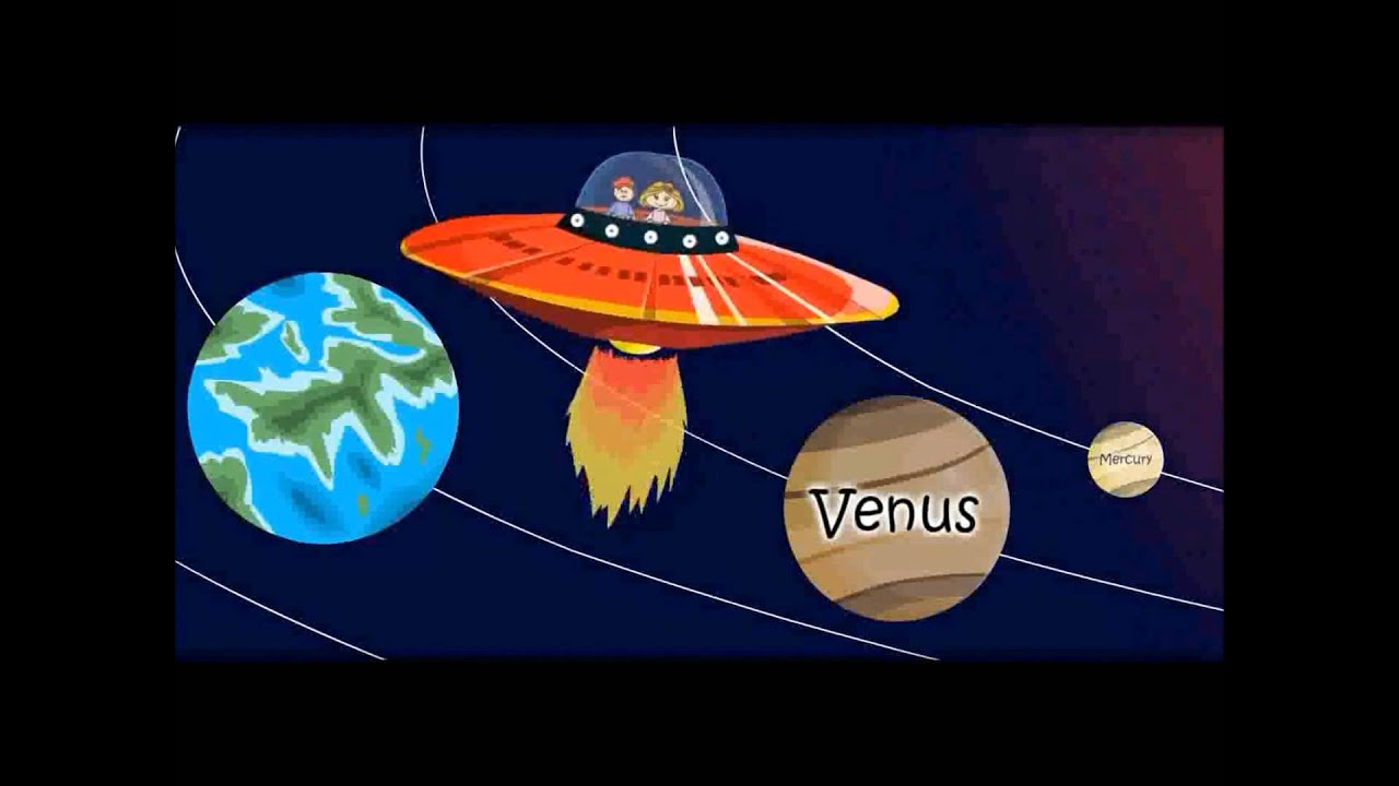 hight resolution of Planets \u0026 Solar System for Children- School Education Video for Grade 2