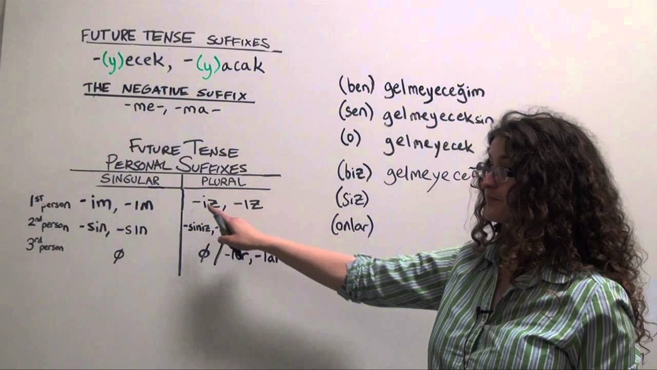 """Turkish Grammar: How to say """"I will not go"""" Future Tense Negative Statements"""
