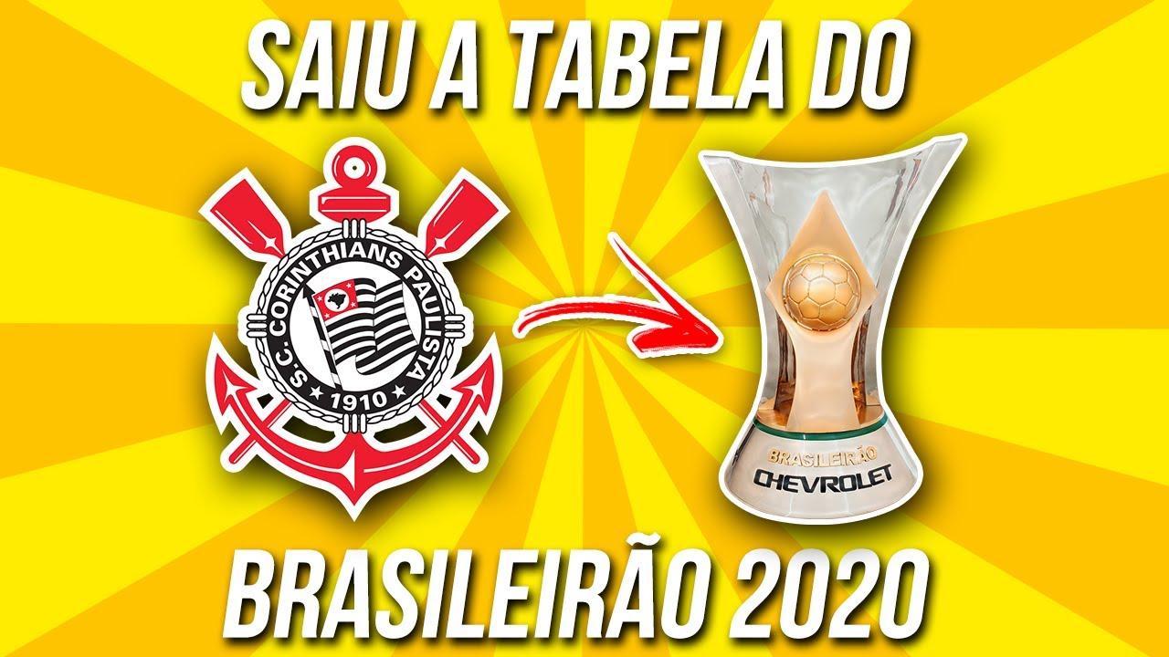 Todas As Datas E Jogos Do Corinthians No Brasileirao 2020 Youtube