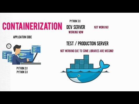 Docker Tutorial for Beginners Part 1 - Introduction to Docker Container, What is Docker on Container