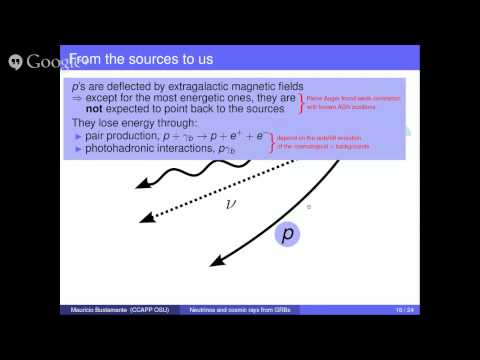 [W04] Mauricio Bustamante: Gamma-ray bursts: sources of ultra-high-energy cosmic rays and neutrinos